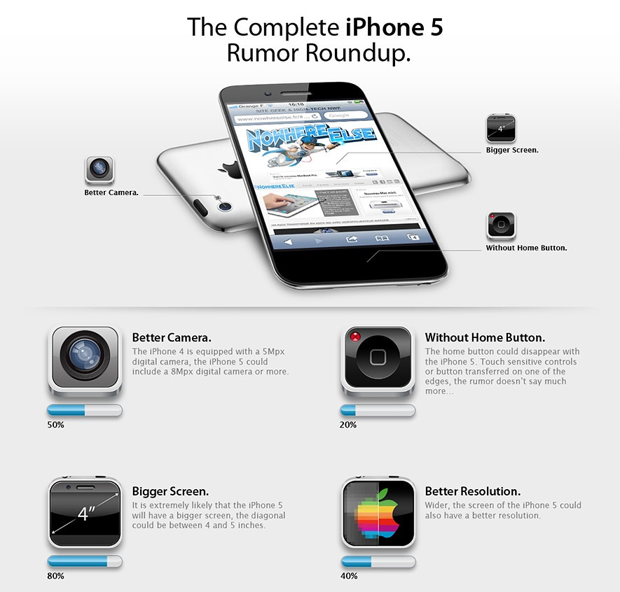 iphone-5-rumors