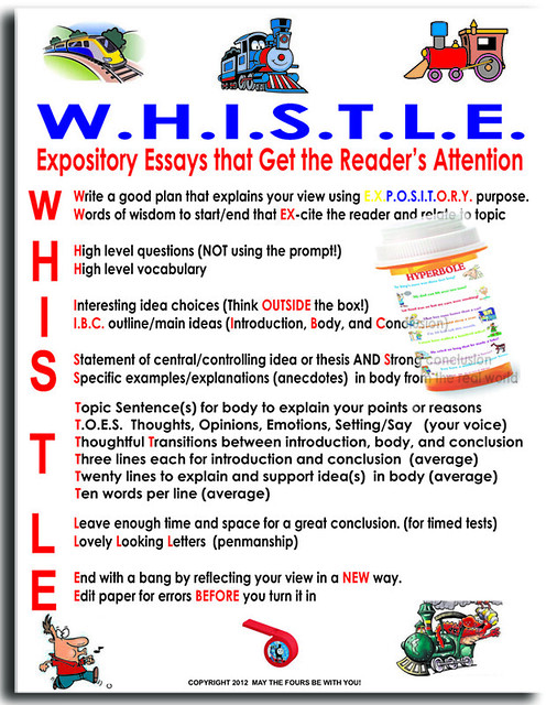 Writing Expository Essay Examples