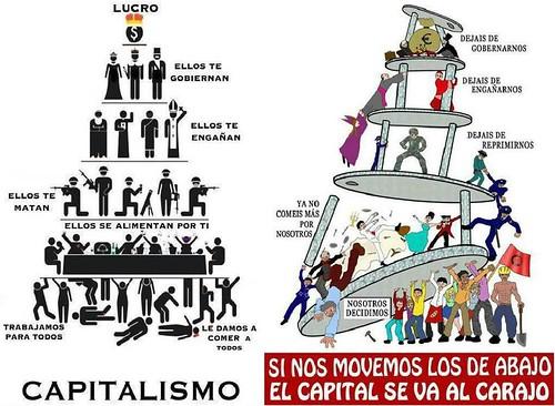 ¿Que es realmente el Comunismo y el Capitalismo?