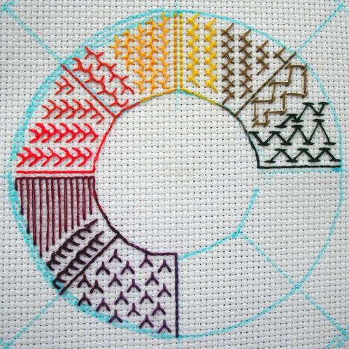 TAST Progress by jenniferworthen