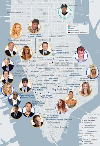 NYC-Celebrity-Map_bottom
