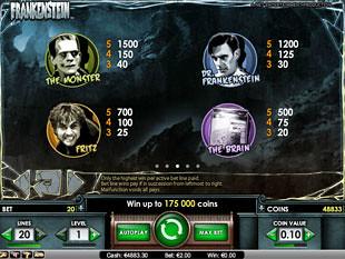 free Frankenstein slot payout