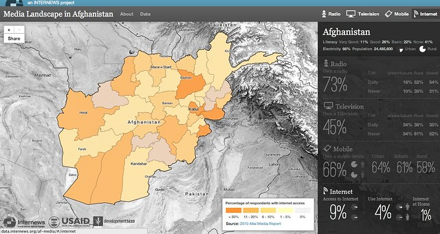 Five provinces in Afghanistan have no internet access
