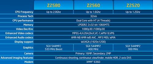 ATOM Z2580 - Z2560 - Z2520