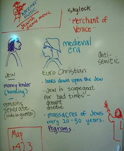 Geography Magnet / Jews in Europe in the Medieval era  by trudeau