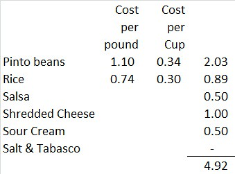 beans rice costs
