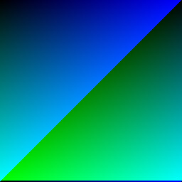 sequential color
