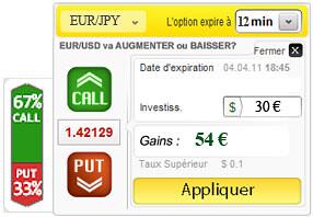 Options Binaires Lgales En France