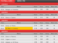 YouWin Italian Football Odds
