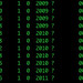 uptime by : Nils