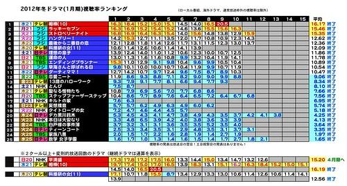 2012�N�~�h���}�i1����j�����������L���O2012-1-4-2.jpeg