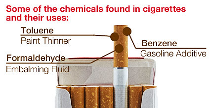 Some of the chemical found in cigarettes