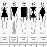 Thumbnail image for Petite Body Types