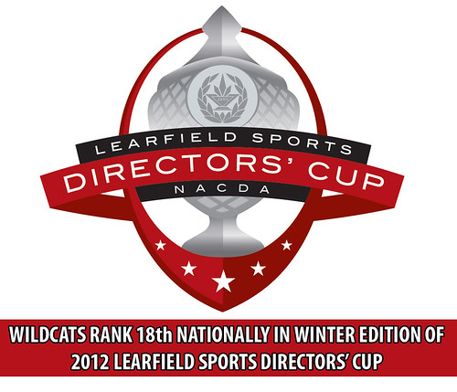Learfield Cup Standings