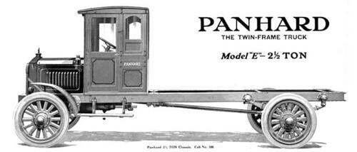1919 Panhard
