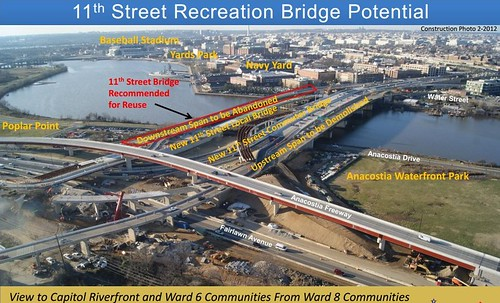 11th Street Recreation Bridge Potential, slide from presentation