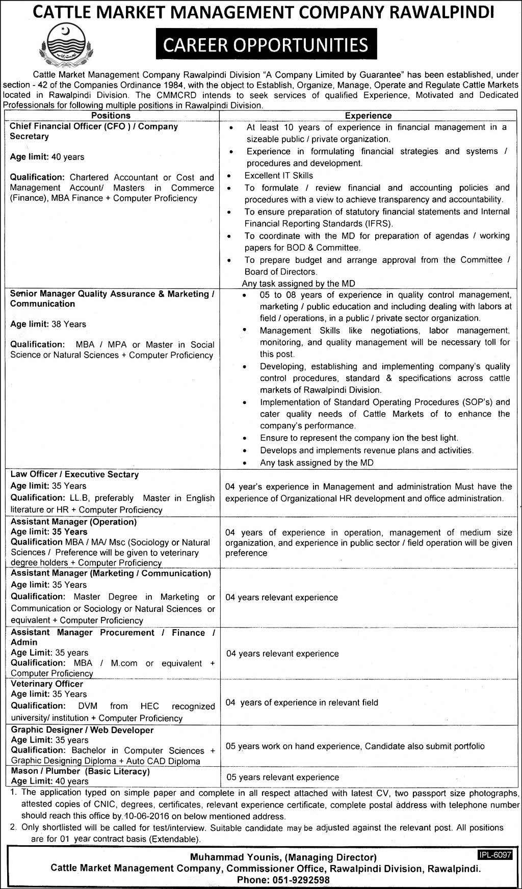 Catle Market Management Company Rawalpindi Jobs