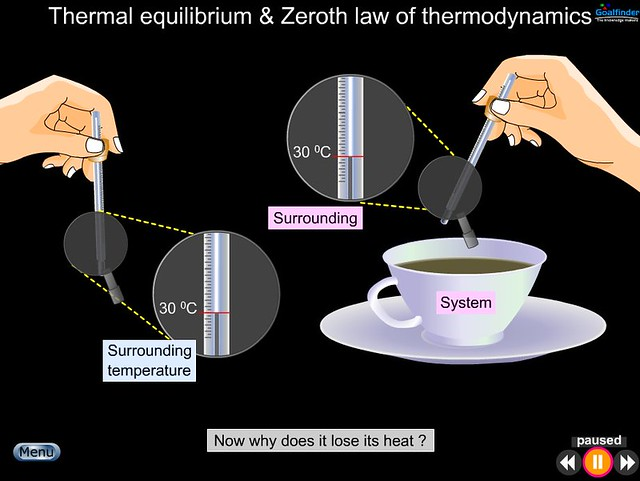 Image Result For Heat Transfer Conduction Equation