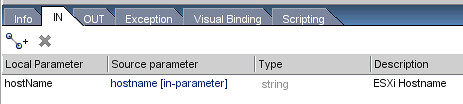 Exception Handling - IN Parameters