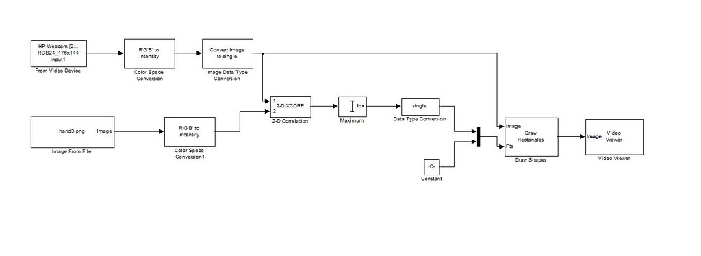 hand_tracking_model | simulink model of my hand tracking pro