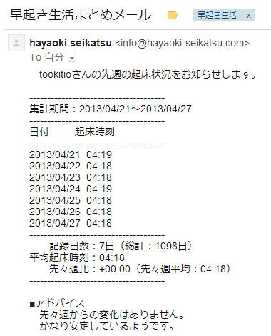 20130428_hayaoki