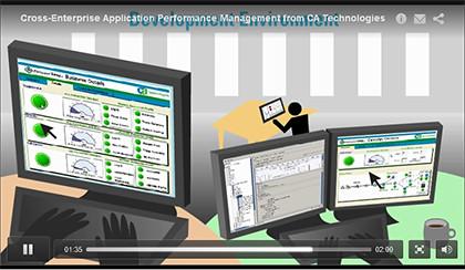 CA Cross-Enterprise Application Performance Management (CA CE APM)