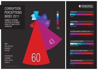 KUI 2011_infografiks - valstu deciles