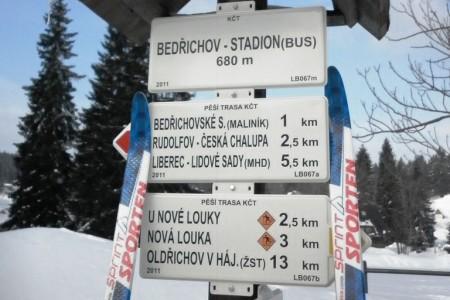 Moje premiéra ve Virtual Cupu – na lyžích v Jizerských horách