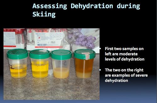 Hydration Story