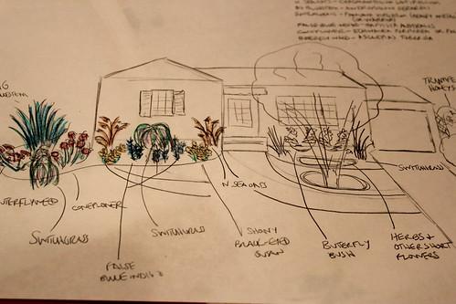 20120308. Front yard plan.