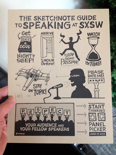 Sketchnote Guide to Speaking at SXSW