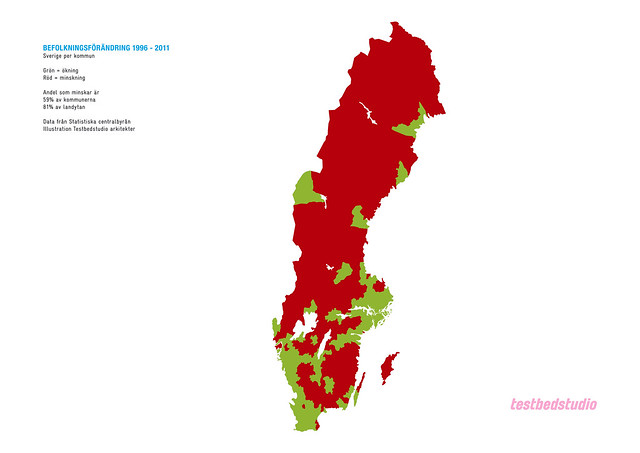 Population change Sweden