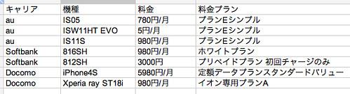 スクリーンショット 2012-02-28 21.48.06