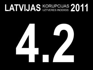 Latvijas Korupcijas uztveres indekss 2011