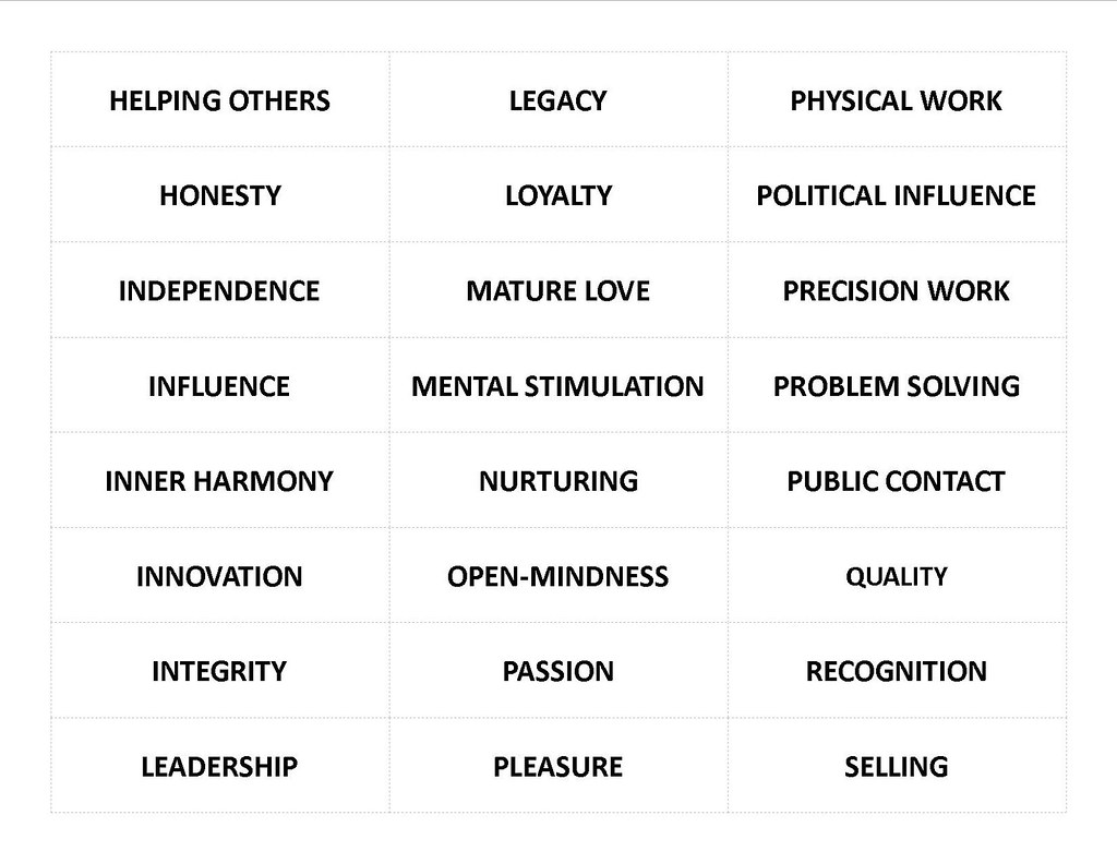 Values 2
