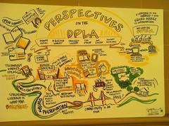 DPLA Perspectives