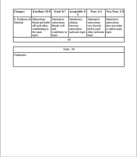 dirt bikes usa case study answers pdf