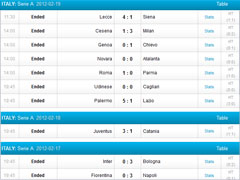 Betvictor Football Results
