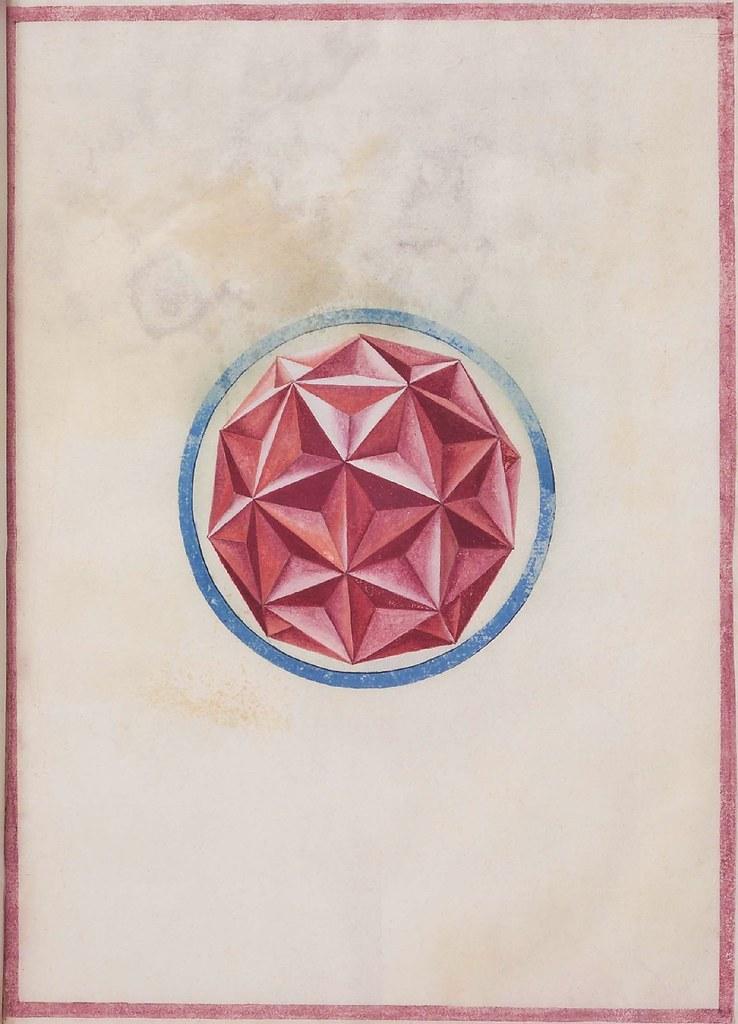 Geometric perspective