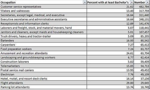 underemployment-chart