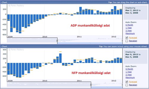 ADP-NFP