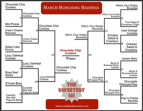 MF Munching Brackets Winner