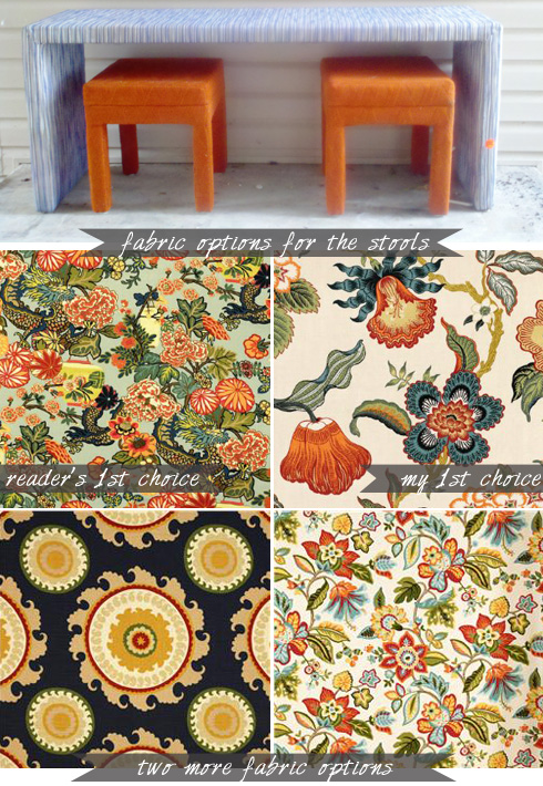modern floral fabric options for upholstery