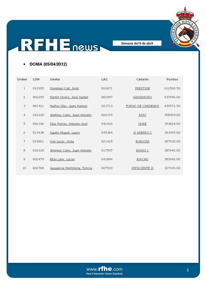 Comunicación RFHE _09.04.12_ pag 5