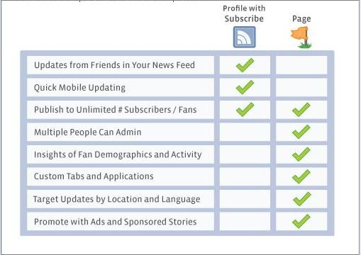 Facebook Post 2
