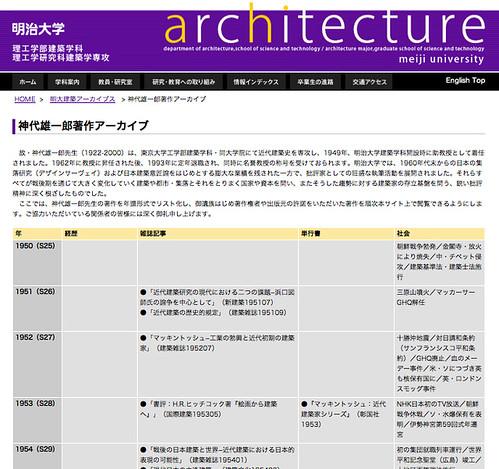 201204_kojiro_archive_writings