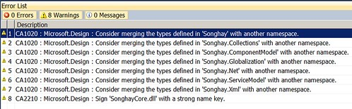 SonghayCore Project Down to Eight Code Analysis Warnings!