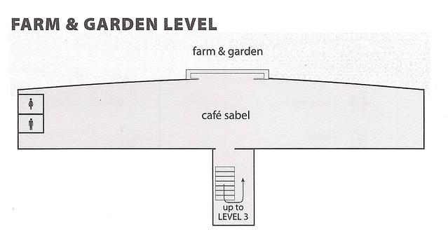 Bencab-Farm-&-Garden-Level