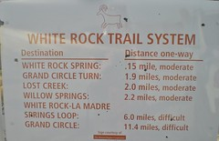 White Rock La Madre Springs Loop Trailhead Sign