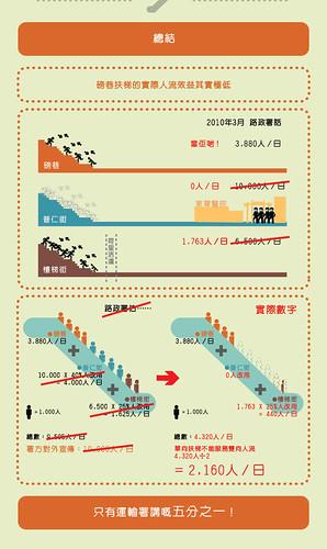 PoundLane-infograph-11-SUMMARY